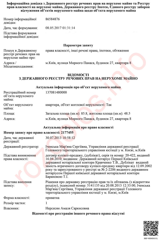 ДНР Хидирян Мисак Оганесович, Алисименко Ольга Леонидовна