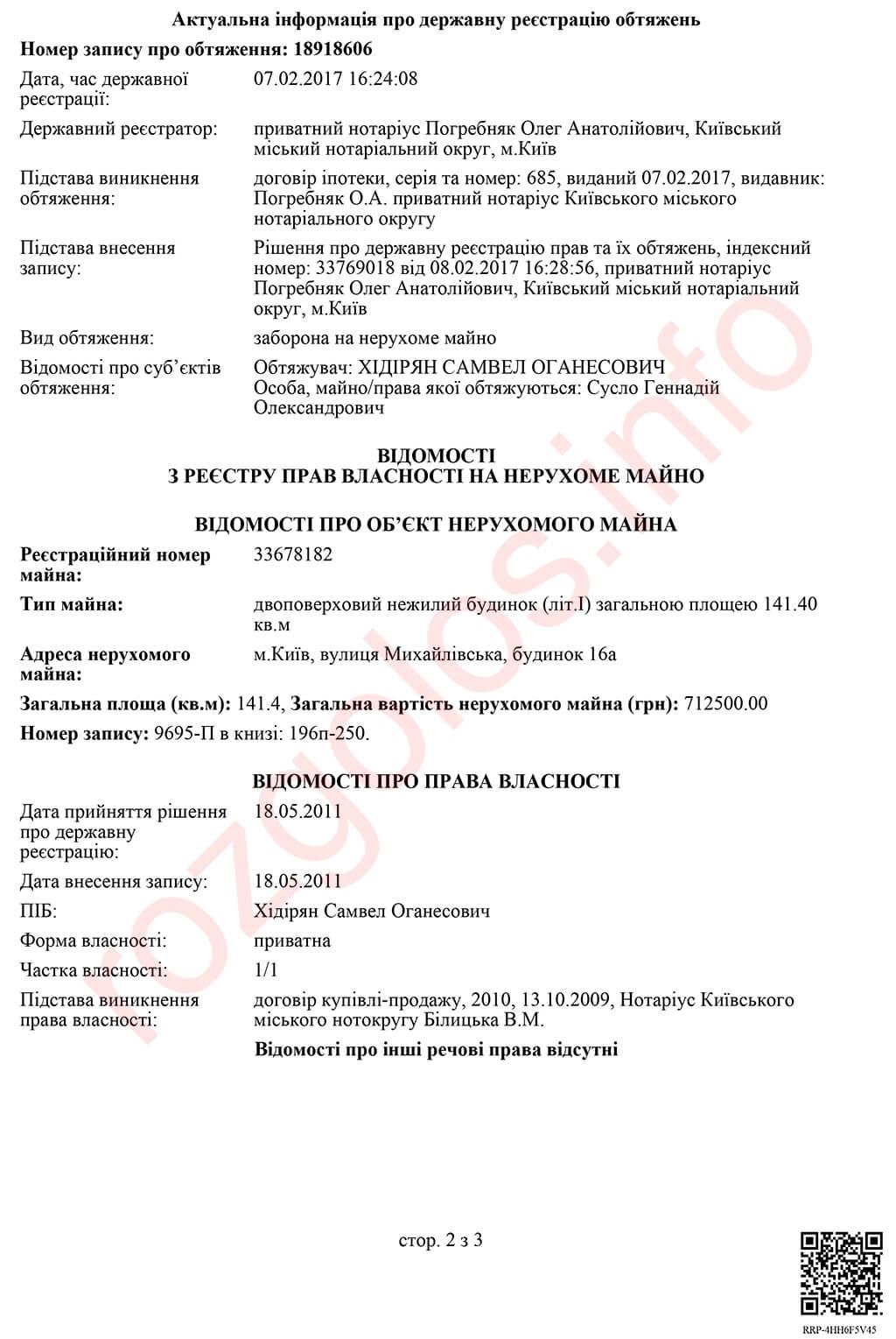 Хидирян Мисак и Алисименко Ольга