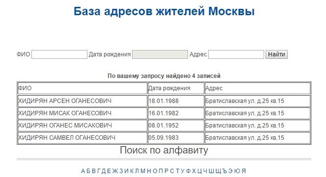 Хидирян Мисак Оганесович, Алисименко Ольга Леонидовна и Сергей Алексеевич
