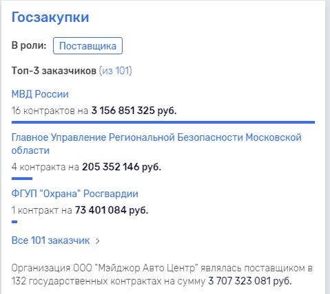 Павел Абросимов и Михаил Бахтиаров